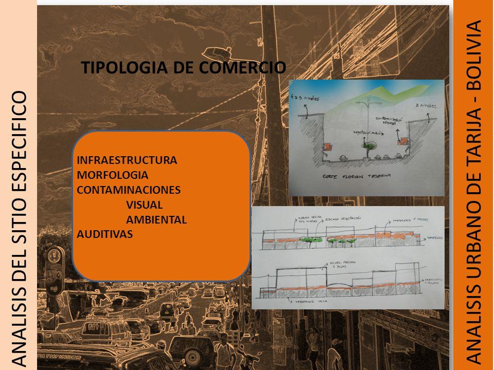 TIPOLOGIA DE COMERCIO ANALISIS URBANO DE TARIJA - BOLIVIA ANALISIS DEL SITIO ESPECIFICO INFRAESTRUCTURA MORFOLOGIA CONTAMINACIONES VISUAL AMBIENTAL AU