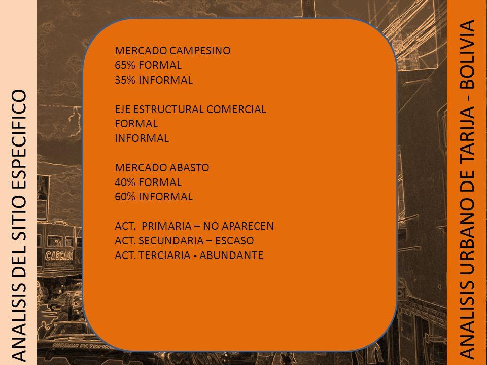 ANALISIS URBANO DE TARIJA - BOLIVIA ANALISIS DEL SITIO ESPECIFICO MERCADO CAMPESINO 65% FORMAL 35% INFORMAL EJE ESTRUCTURAL COMERCIAL FORMAL INFORMAL