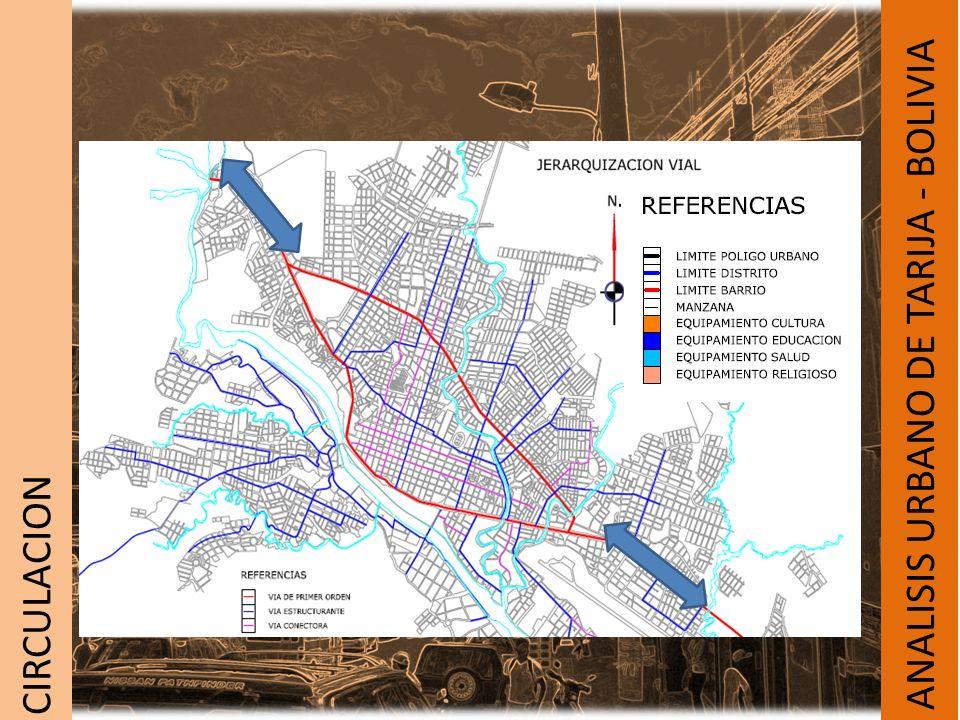 ANALISIS URBANO DE TARIJA - BOLIVIA CIRCULACION