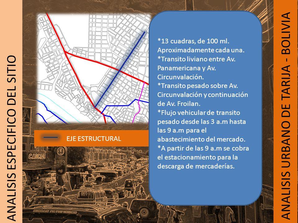 ANALISIS URBANO DE TARIJA - BOLIVIA ANALISIS ESPECIFICO DEL SITIO EJE ESTRUCTURAL *13 cuadras, de 100 ml. Aproximadamente cada una. *Transito liviano