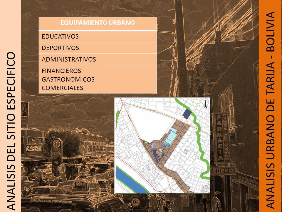 ANALISIS URBANO DE TARIJA - BOLIVIA ANALISIS DEL SITIO ESPECIFICO EQUIPAMIENTO URBANO EDUCATIVOS DEPORTIVOS ADMINISTRATIVOS FINANCIEROS GASTRONOMICOS