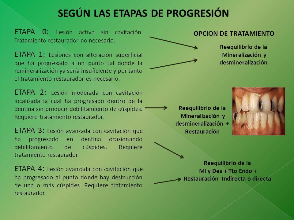 SEGÚN LAS ETAPAS DE PROGRESIÓN ETAPA 0: Lesión activa sin cavitación. Tratamiento restaurador no necesario. ETAPA 1: Lesiones con alteración superfici
