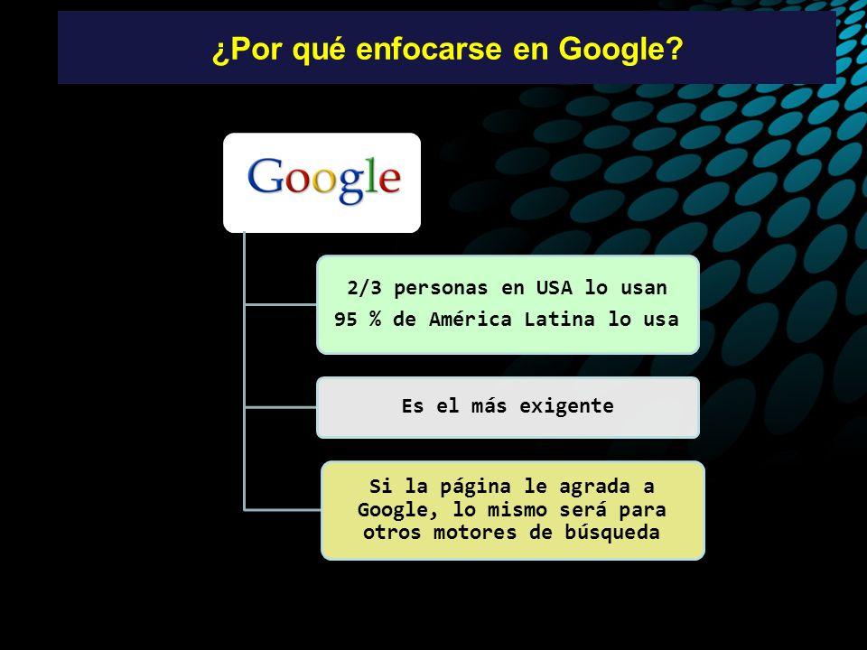 ¿Por qué enfocarse en Google? 2/3 personas en USA lo usan 95 % de América Latina lo usa Es el más exigente Si la página le agrada a Google, lo mismo s