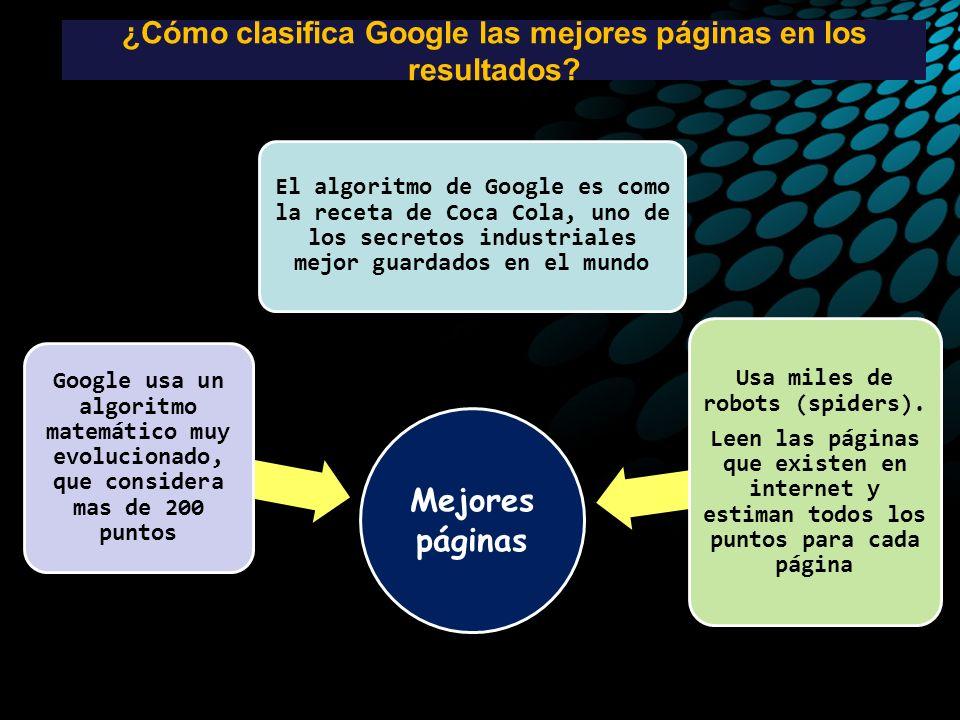 ¿Cómo clasifica Google las mejores páginas en los resultados? Mejores páginas Google usa un algoritmo matemático muy evolucionado, que considera mas d