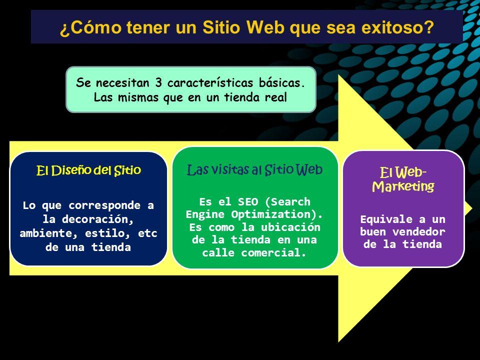 ¿Cómo tener un Sitio Web que sea exitoso? El Diseño del Sitio Lo que corresponde a la decoración, ambiente, estilo, etc de una tienda Las visitas al S