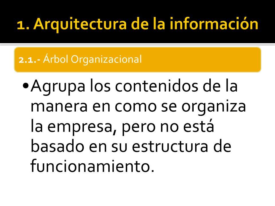 2.1.- Árbol Organizacional Agrupa los contenidos de la manera en como se organiza la empresa, pero no está basado en su estructura de funcionamiento.