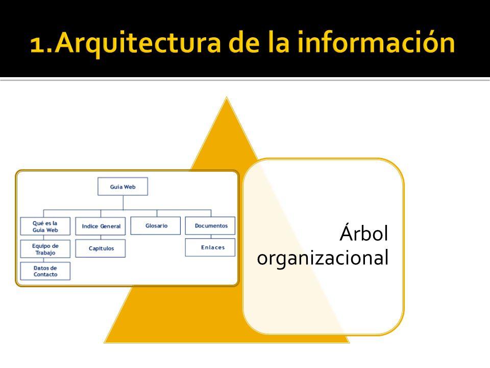 Árbol organizacional