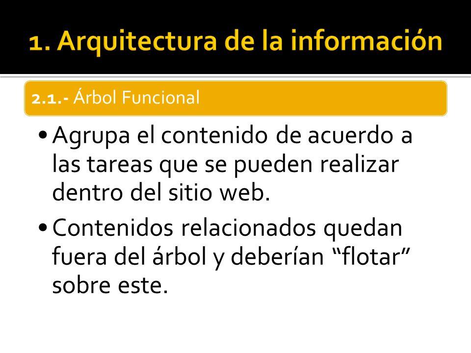 2.1.- Árbol Funcional Agrupa el contenido de acuerdo a las tareas que se pueden realizar dentro del sitio web. Contenidos relacionados quedan fuera de