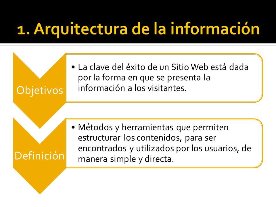 Objetivos La clave del éxito de un Sitio Web está dada por la forma en que se presenta la información a los visitantes. Definición Métodos y herramien