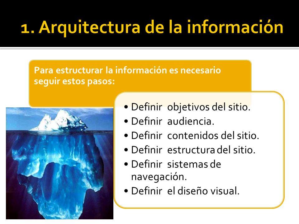 Para estructurar la información es necesario seguir estos pasos: Definir objetivos del sitio. Definir audiencia. Definir contenidos del sitio. Definir