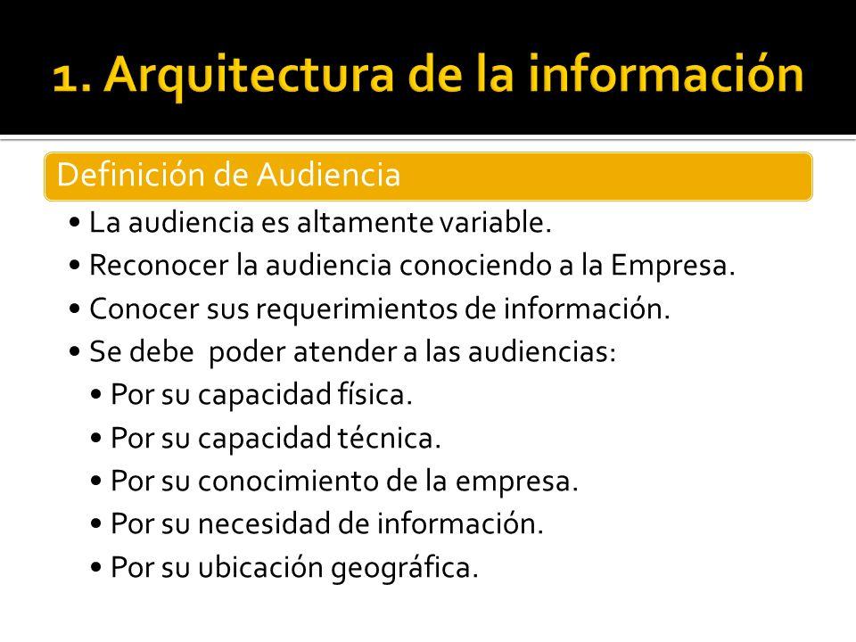 Definición de Audiencia La audiencia es altamente variable. Reconocer la audiencia conociendo a la Empresa. Conocer sus requerimientos de información.
