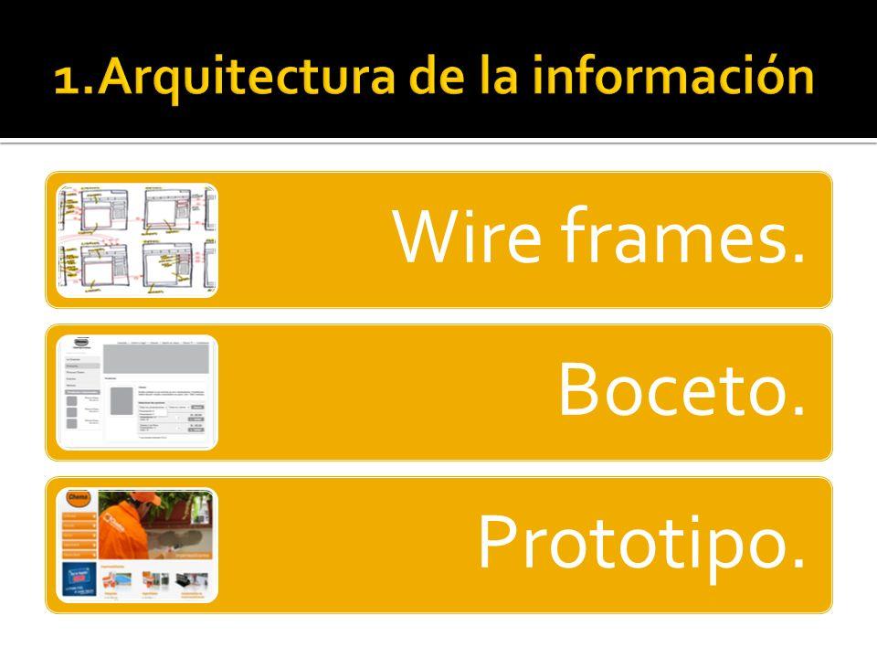 Wire frames. Boceto. Prototipo.