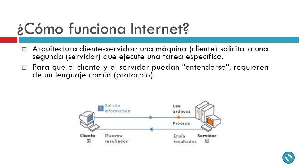 ¿Cómo funciona Internet? Arquitectura cliente-servidor: una máquina (cliente) solicita a una segunda (servidor) que ejecute una tarea específica. Para