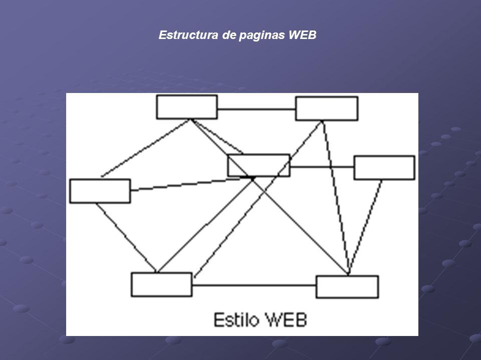 Etiquetas y Todo documento HTML se divide en dos partes: el encabezado y el cuerpo.