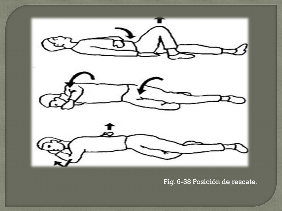 Fig. 6-38 Posición de rescate.