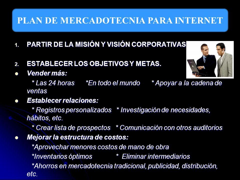 1.PARTIR DE LA MISIÓN Y VISIÓN CORPORATIVAS 2. ESTABLECER LOS OBJETIVOS Y METAS.