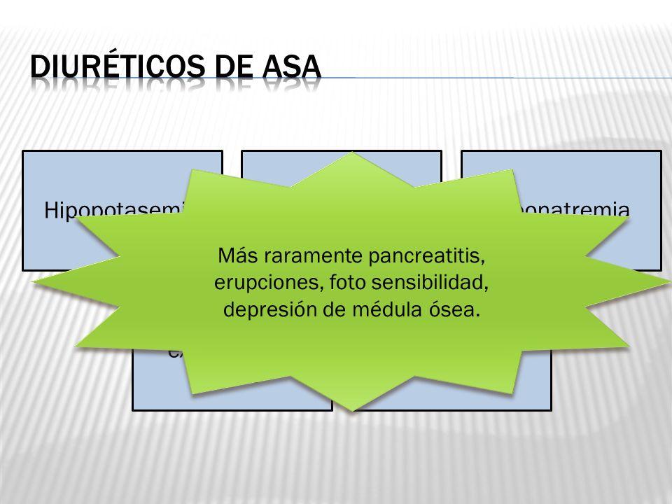 HipopotasemiaHipomagnesemiaHiponatremia Aumento de la excreción de calcio Hipovolemia Más raramente pancreatitis, erupciones, foto sensibilidad, depre