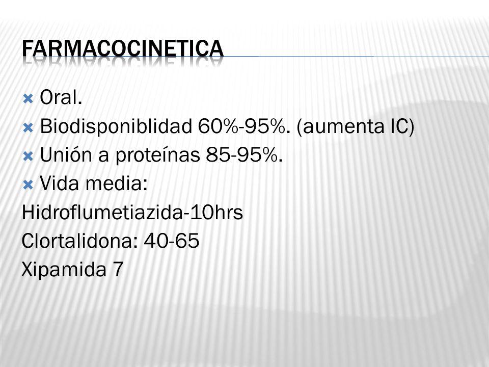 Oral. Biodisponiblidad 60%-95%. (aumenta IC) Unión a proteínas 85-95%. Vida media: Hidroflumetiazida-10hrs Clortalidona: 40-65 Xipamida 7