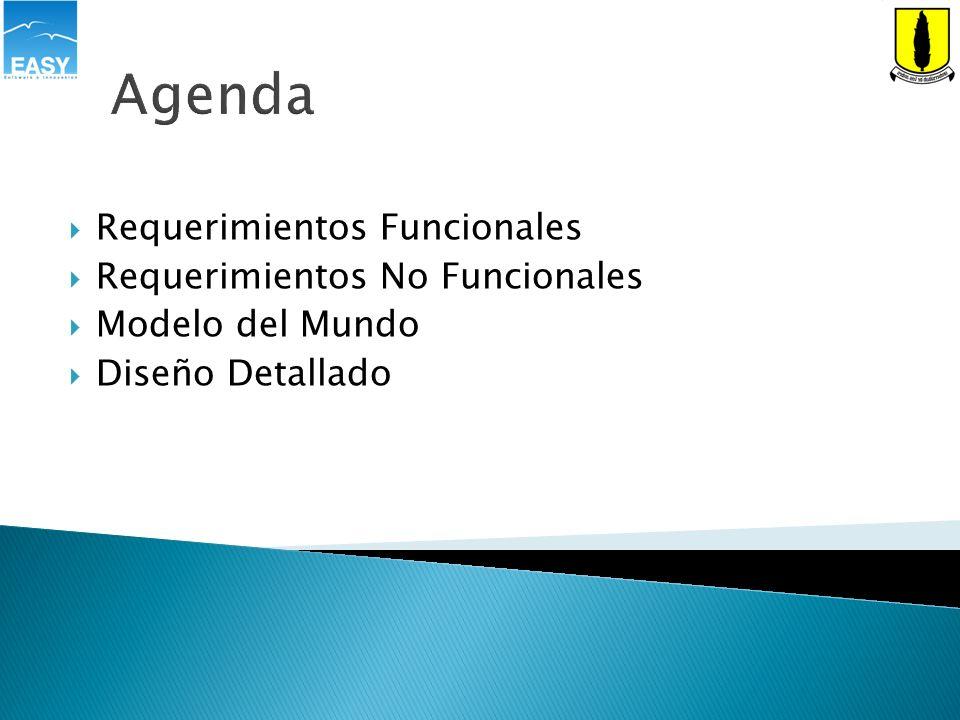 Agenda Requerimientos Funcionales Requerimientos No Funcionales Modelo del Mundo Diseño Detallado