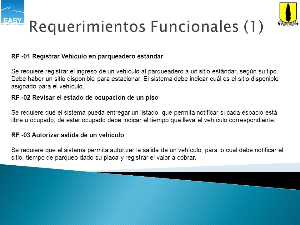 Requerimientos Funcionales (2) RF -04 Registrar el parqueo en sitios dobles Se requiere registrar el ingreso de 2 vehículos en un sitio de parqueo doble cuando hay alta demanda de sitios de parqueo en horas pico y se agotaron los sitios estándar.