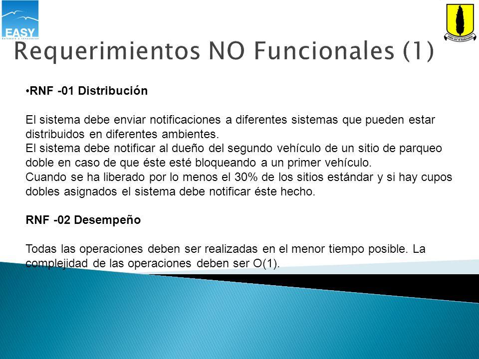 Requerimientos NO Funcionales (1) RNF -01 Distribución El sistema debe enviar notificaciones a diferentes sistemas que pueden estar distribuidos en di