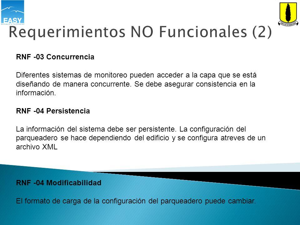 Requerimientos NO Funcionales (2) RNF -03 Concurrencia Diferentes sistemas de monitoreo pueden acceder a la capa que se está diseñando de manera concu
