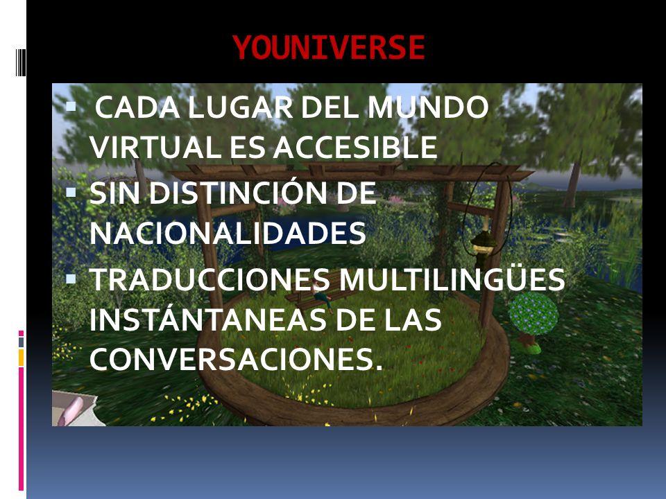 METAVERSOS http://www.youniverseworld.com / EVASIÓN METAVERSO ESPACIO VIRTUAL TRIDIMENSIONAL ACCESIBLE POR ORDENADORES REPRESENTADAS POR AVATARES http