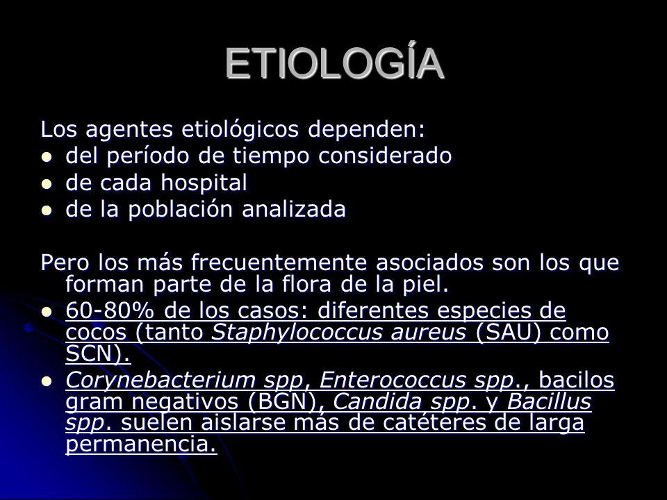 ETIOLOGÍA Los agentes etiológicos dependen: del período de tiempo considerado del período de tiempo considerado de cada hospital de cada hospital de l