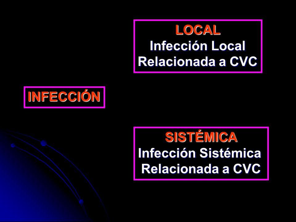 INFECCIÓN LOCAL Infección Local Relacionada a CVC SISTÉMICA Infección Sistémica Relacionada a CVC