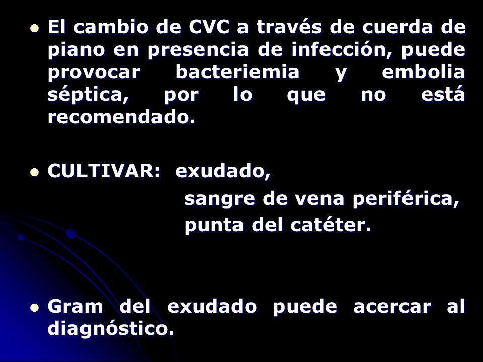 El cambio de CVC a través de cuerda de piano en presencia de infección, puede provocar bacteriemia y embolia séptica, por lo que no está recomendado.
