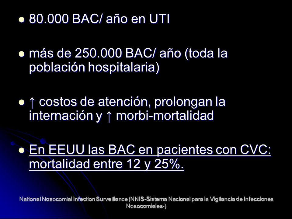 National Nosocomial Infection Surveillance (NNIS-Sistema Nacional para la Vigilancia de Infecciones Nosocomiales-) 80.000 BAC/ año en UTI 80.000 BAC/