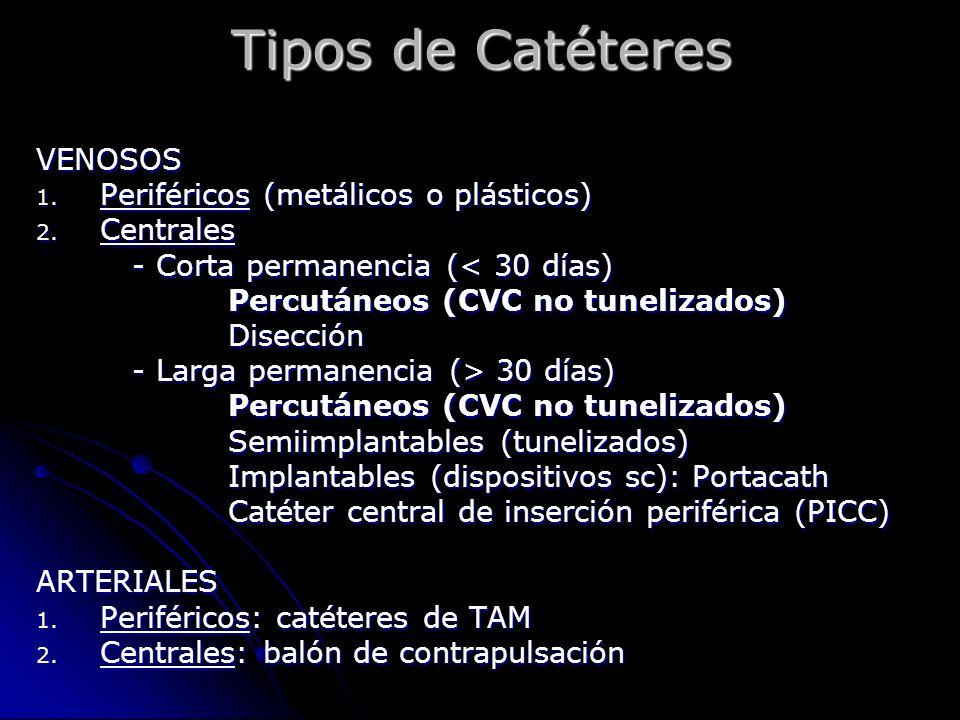 Tipos de Catéteres VENOSOS 1. Periféricos (metálicos o plásticos) 2. Centrales - Corta permanencia (< 30 días) Percutáneos (CVC no tunelizados) Disecc