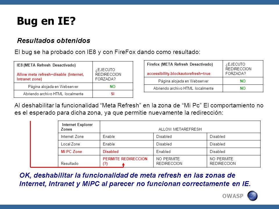 OWASP Bug en IE? El bug se ha probado con IE8 y con FireFox dando como resultado: Resultados obtenidos IE8 (META Refresh Desactivado) Allow meta refre