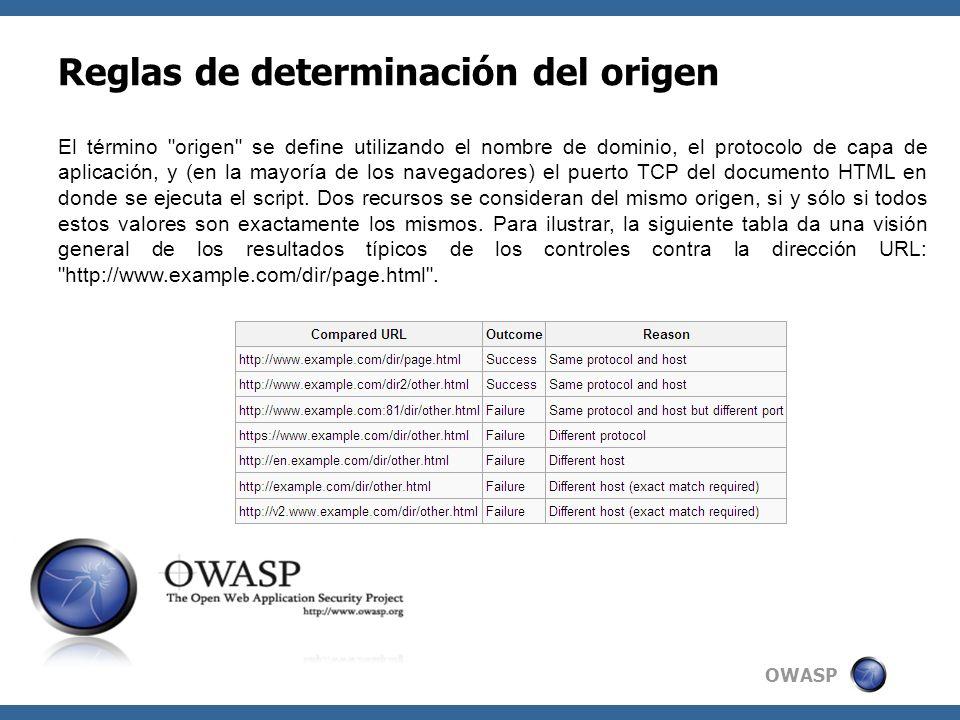 OWASP Reglas de determinación del origen El término origen se define utilizando el nombre de dominio, el protocolo de capa de aplicación, y (en la mayoría de los navegadores) el puerto TCP del documento HTML en donde se ejecuta el script.