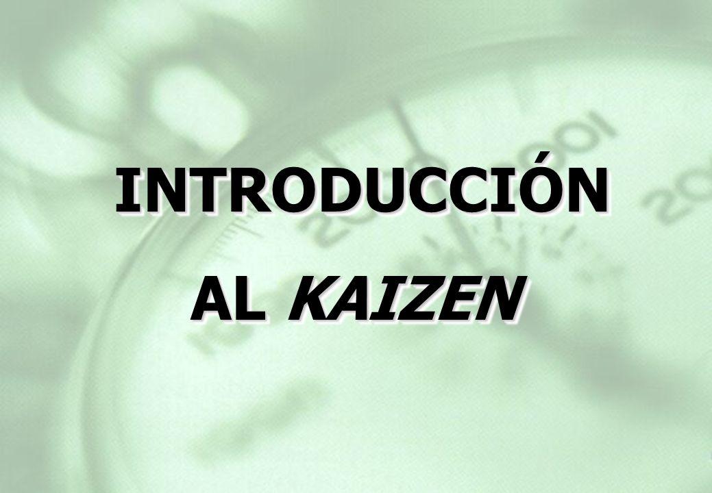 La Relacion entre Administración y Mano de obra ACTIVIDAD KAIZEN Política COMPROMISO Tiempo Gerencia General Gemba