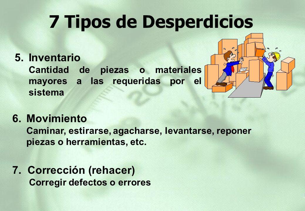 5. 5.Inventario Cantidad de piezas o materiales mayores a las requeridas por el sistema 6. 6.Movimiento Caminar, estirarse, agacharse, levantarse, rep