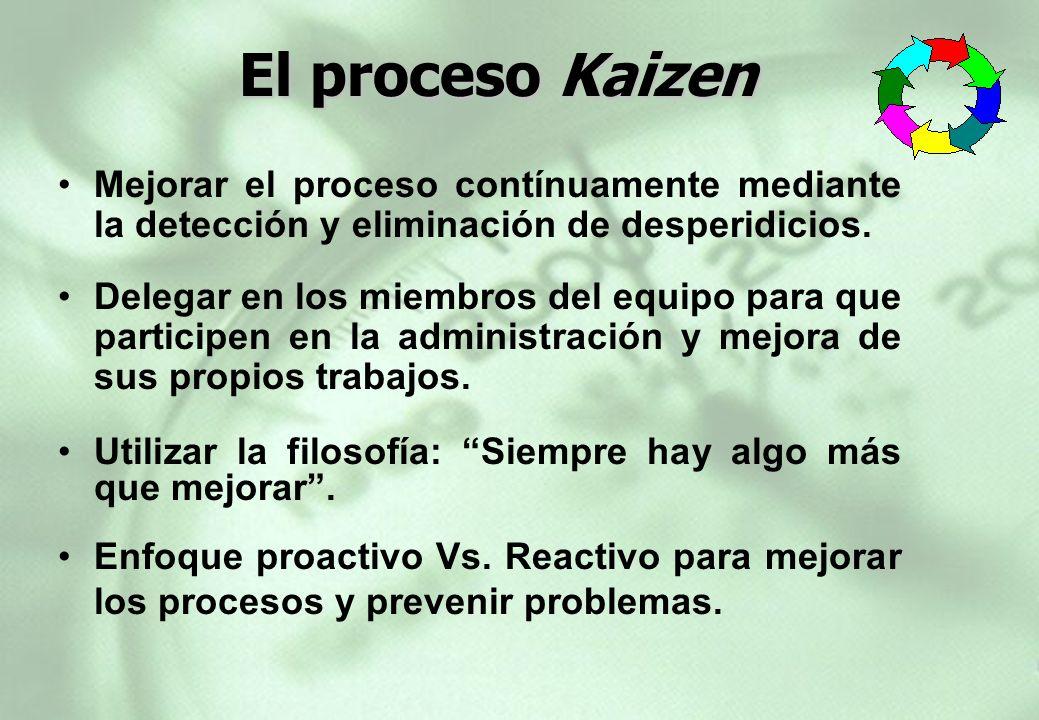 Enfoque proactivo Vs. Reactivo para mejorar los procesos y prevenir problemas. El proceso Kaizen Mejorar el proceso contínuamente mediante la detecció