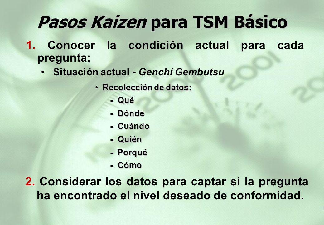 Resumen Kaizen Resumen Kaizen Kaizen es un proceso de mejora contínua Eliminando desperdicios, mejorará la eficiencia El plan Kaizen debe ser claro y específico Kaizen debe involucrar e impulsar el acercamiento de todo el personal Dentro del Kaizen se incluye una medición periódica de los resultados