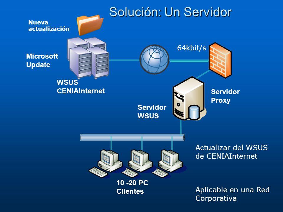 Solución: Un Servidor WSUS CENIAInternet Servidor WSUS 10 -20 PC Clientes Aplicable en una Red Corporativa Microsoft Update Servidor Proxy 64kbit/s Nu
