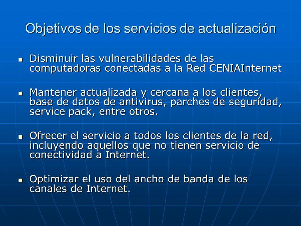 Objetivos de los servicios de actualización Disminuir las vulnerabilidades de las computadoras conectadas a la Red CENIAInternet Disminuir las vulnera