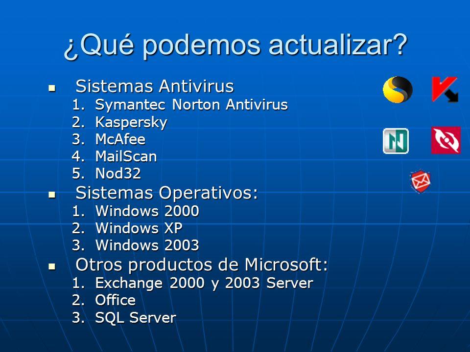 ¿Qué podemos actualizar? Sistemas Antivirus Sistemas Antivirus 1.Symantec Norton Antivirus 2.Kaspersky 3.McAfee 4.MailScan 5.Nod32 Sistemas Operativos