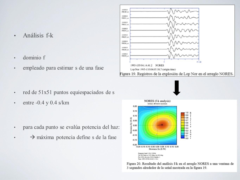 Análisis f-k dominio f empleado para estimar s de una fase red de 51x51 puntos equiespaciados de s entre -0.4 y 0.4 s/km para cada punto se evalúa potencia del haz: máxima potencia define s de la fase