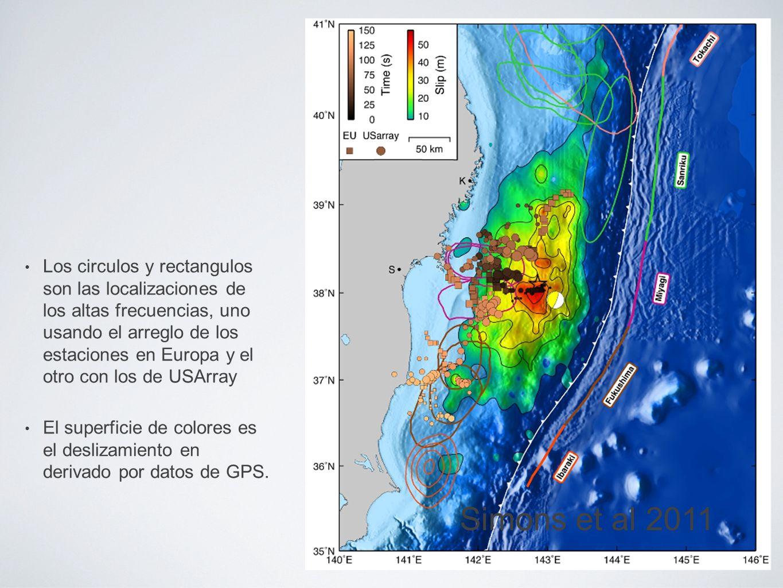 Los circulos y rectangulos son las localizaciones de los altas frecuencias, uno usando el arreglo de los estaciones en Europa y el otro con los de USArray El superficie de colores es el deslizamiento en derivado por datos de GPS.