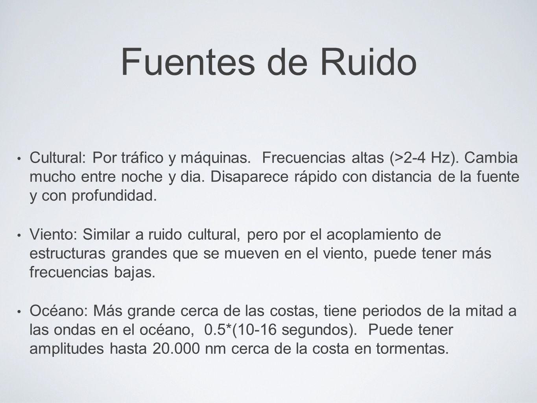 Fuentes de Ruido Cultural: Por tráfico y máquinas.