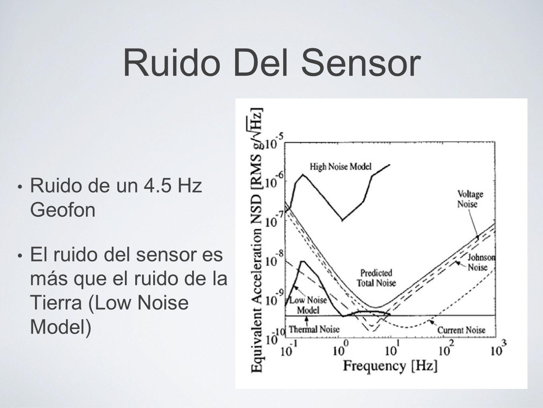 Ruido Del Sensor Ruido de un 4.5 Hz Geofon El ruido del sensor es más que el ruido de la Tierra (Low Noise Model)