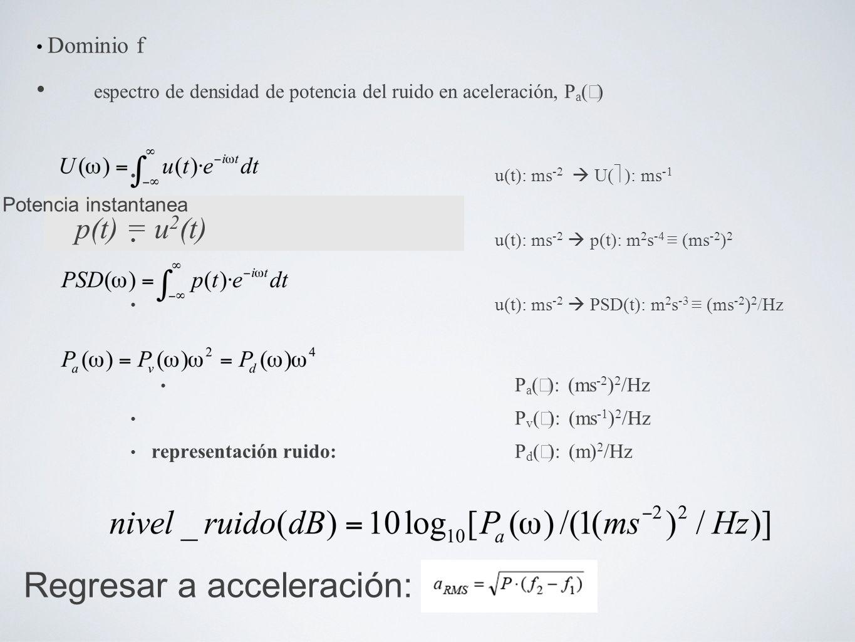 Dominio f espectro de densidad de potencia del ruido en aceleración, P a ( ) u(t): ms -2 U( ): ms -1 u(t): ms -2 p(t): m 2 s -4 (ms -2 ) 2 u(t): ms -2 PSD(t): m 2 s -3 (ms -2 ) 2 /Hz P a ( ): (ms -2 ) 2 /Hz P v ( ): (ms -1 ) 2 /Hz representación ruido:P d ( ): (m) 2 /Hz p(t) = u 2 (t) Potencia instantanea Regresar a acceleración: