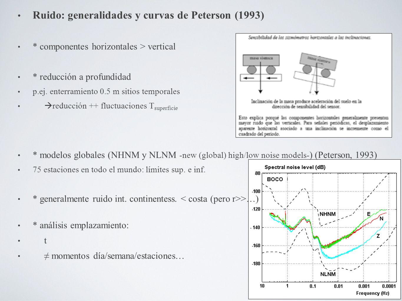 Ruido: generalidades y curvas de Peterson (1993) * componentes horizontales > vertical * reducción a profundidad p.ej.