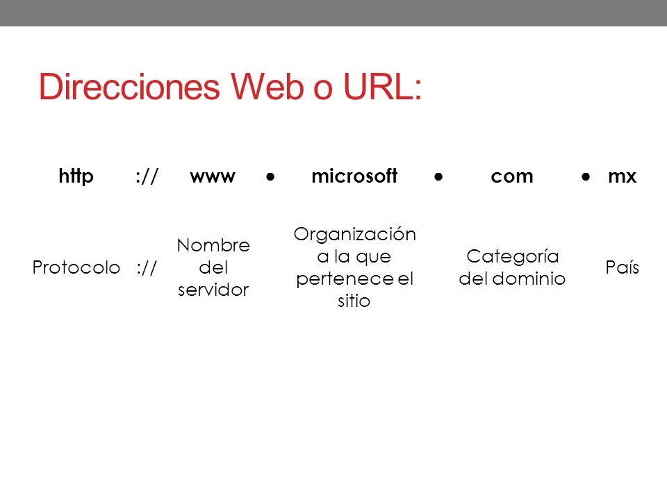 Direcciones Web o URL: http://www microsoft com mx Protocolo:// Nombre del servidor Organización a la que pertenece el sitio Categoría del dominio Paí