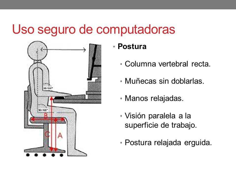 Uso seguro de computadoras Postura Columna vertebral recta. Muñecas sin doblarlas. Manos relajadas. Visión paralela a la superficie de trabajo. Postur