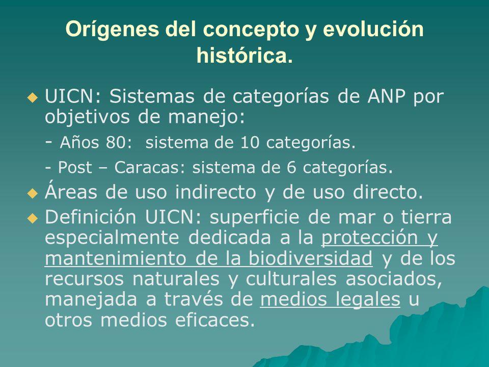 Orígenes del concepto y evolución histórica. UICN: Sistemas de categorías de ANP por objetivos de manejo: - Años 80: sistema de 10 categorías. - Post